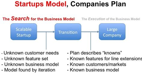 business plan format for startups here s the real reason why business plan competitions are
