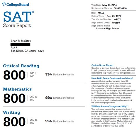 Why Can T I See My Gmat Score On Mba by I Scored A 2400 On The March 2014 Sat