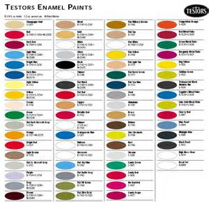 walmart paint color chart what colors to paint inside your house