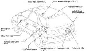 lexus rx300 parking light bulb replacement 1999 rx300 brake lights will not come on but