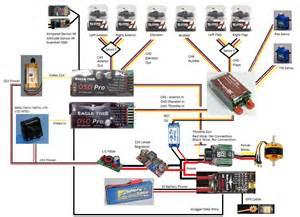 tarot zyx wiring diagram tarot get free image about wiring diagram