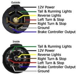 How Does The Prodigy Rf Wireless Trailer Brake Controller