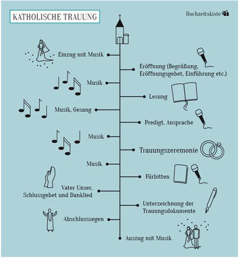 Hochzeit Trauung Ablauf kirchliche trauung praktische checkliste als gratis pdf