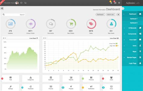 bootstrap themes rtl admin lab responsive admin dashboard template by