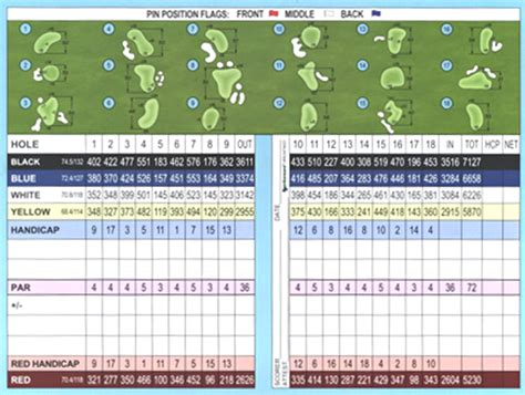 wingman on the golf course do you believe in providence wingman golfer books scorecard for wing plantation golf in myrtle