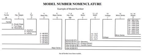 american standard wiring diagram american standard