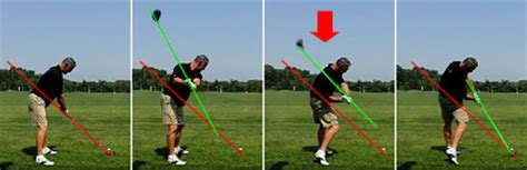ultimate swing trainer key positions of the golf swing the ultimate swing trainer