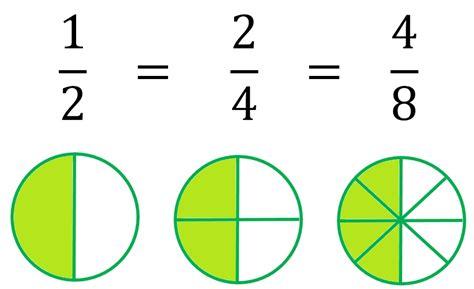 imagenes html ejemplos las fracciones fracciones equivalentes