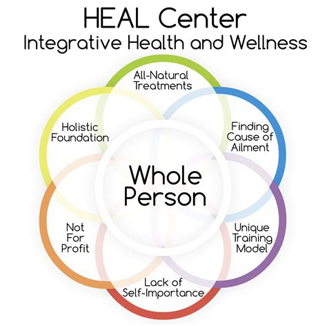 the of wellness bridging western and eastern medicine to transform your relationship with habits lifestyle and health books connect sign up log in
