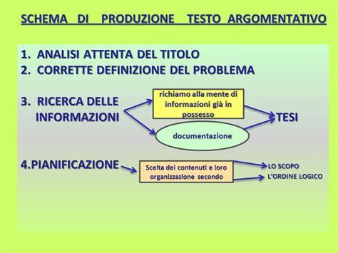 testo argomentativo schema testo argomentativo e un testo in cui si prende in esame