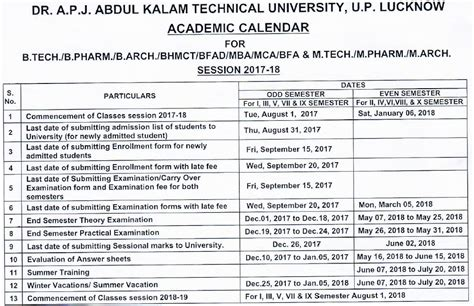 Aktu Mba Syllabus 2017 by Aktu Semester 2017 18 Dates And Academic Calendar