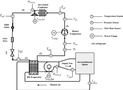 air conditioning schematic schematic diagram air