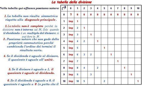 tavola pitagorica cinese matematicamedie le tabelle delle operazioni in excel