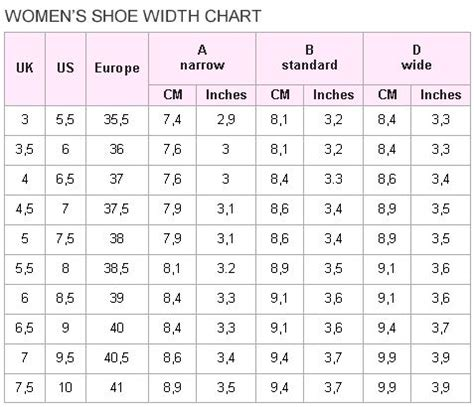 shoe size chart d ee http myshoesizeconversion com wp content uploads 2011 10
