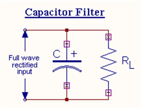 capacitor as a filter circuit wave rectifier