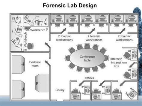design layout computer lab computer forensic