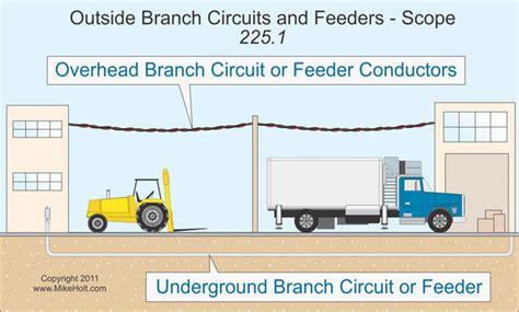 underground electrical wiring basics underground