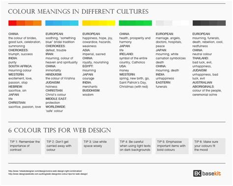 meaning of different colors color meanings in different cultures education color impact in society design