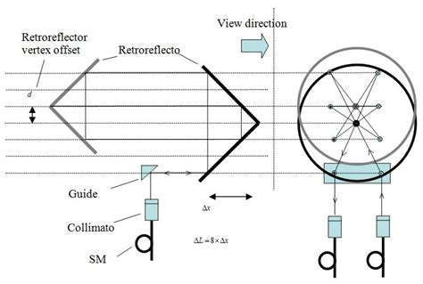 optical integrated circuits pdf optical integrated circuits pdf 28 images sunlight proof optical distance measurements with