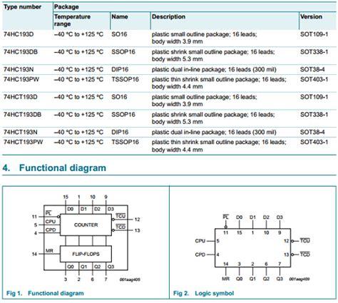 transistor z0409mf transistor z0409mf 28 images z0409mf 1aa2 stmicroelectronics z0409mf 1aa2 datasheet zo405mf