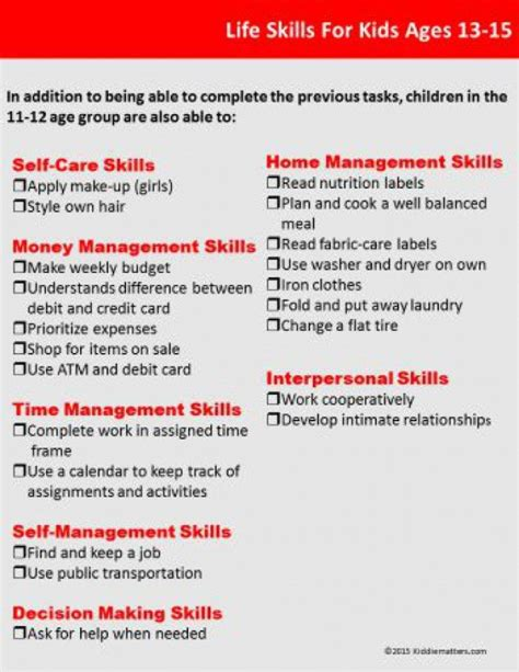 biography checklist for students life skills for kids www pixshark com images galleries
