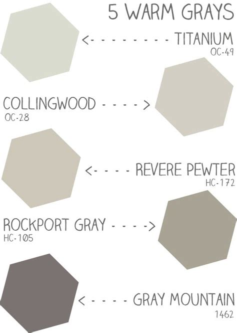5 warm benjamin grays titanium collingwood revere pewter rockport gray gray mountain