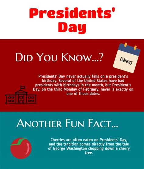 Facts About S Day Presidents Day Echoes