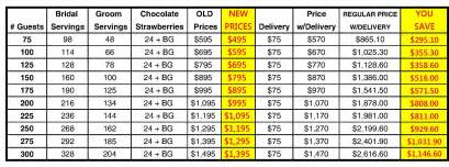 pricing is based cake ideas and designs
