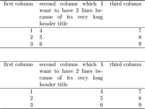 knitr tutorial latex r multiline table header using knitr and latex stack