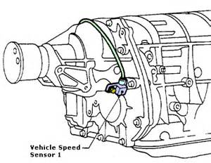 solved where is the vehicle speed sensor for the 2004 fixya
