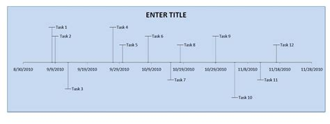 family tree timeline template excel timeline template