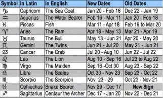 new zodiac dates search results calendar 2015