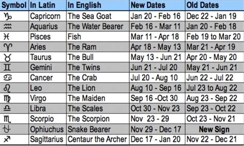 new zodiac dates search results calendar 2015