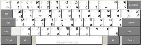 keyboard layout toggle uninagari the simple no frills indic typewriter