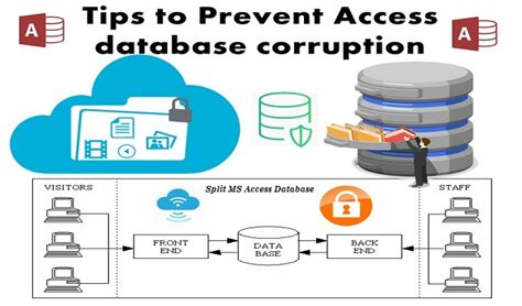 7 tips to prevent bed 7 useful tips to prevent access database crash data