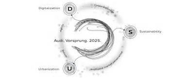 corporate strategy gt company gt audi ag