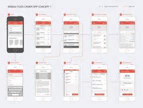 mobile food mobile food ordering app concept on behance