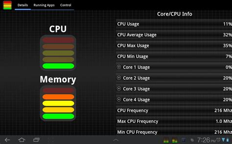 android cpu usage app 3 1 tablet cpu usage frequency am android development and hacking