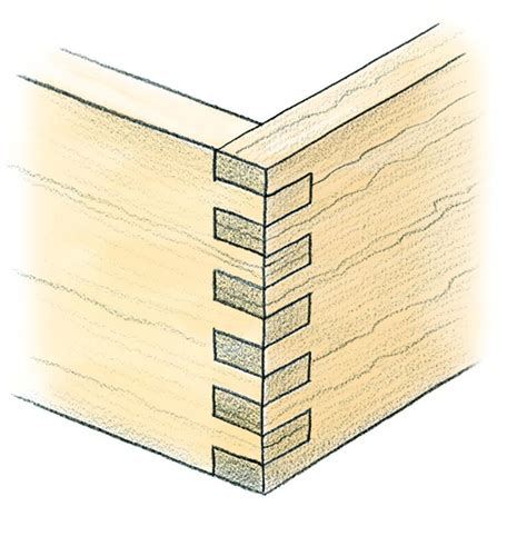 woodworking joint woodworking joints pdf woodworking plans