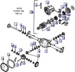 2001 chevy suburban rear end autos weblog