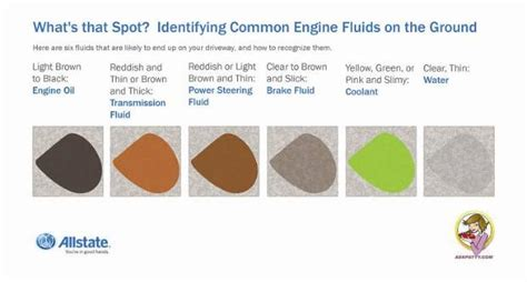 what color should power steering fluid be find the fluid identifying your car s drips the