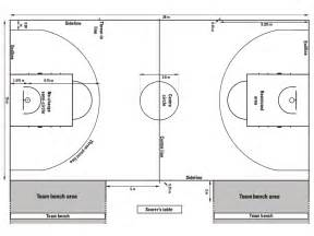 Half Court Basketball Dimensions For A Backyard » Home Design