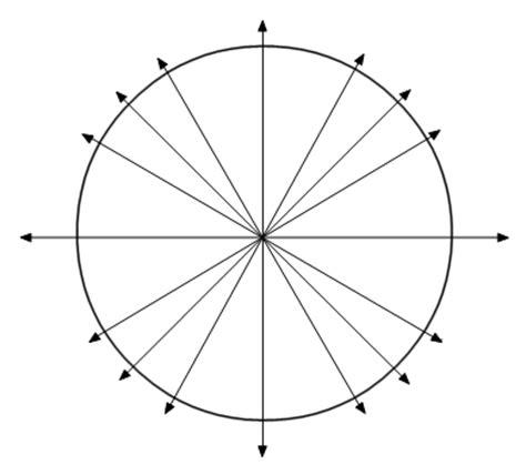 printable unit circle quiz unit circle blank new calendar template site