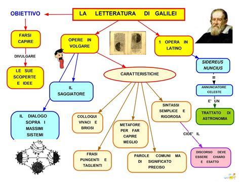 Riassunto Il Giardino Dei Finzi Contini by Mappa Concettuale La Letteratura Di Galilei Studentville