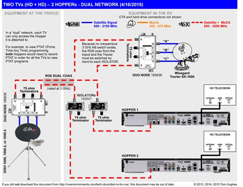 installation diagram dish network dual receiver wiring diagram 41 wiring