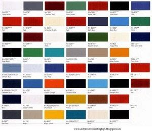 honda motorcycle paint codes suzuki rm 80 pcolor chart
