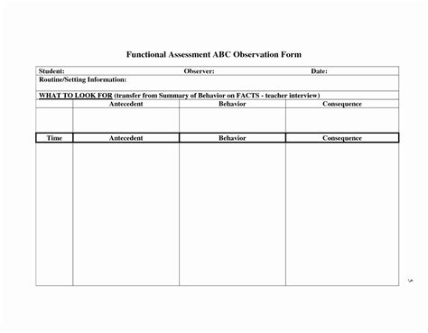functional assessment observation form template 6 functional behavior assessment template tuwyn