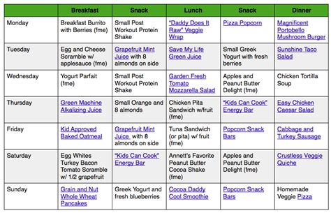 diet meal plans at home house design ideas