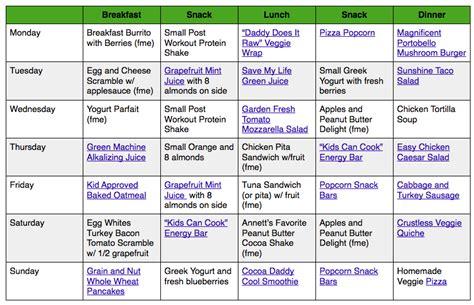 best weight loss program best weight loss plan 9 best weight loss program for