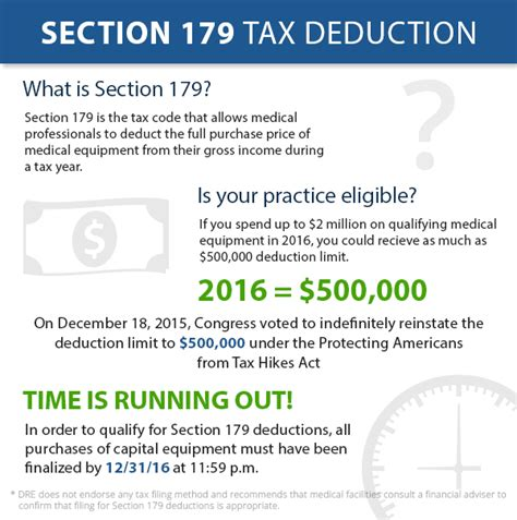 section 179 election section 179 tax deduction extended until further notice